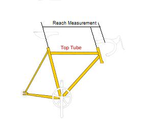 Mountain bike frame size
